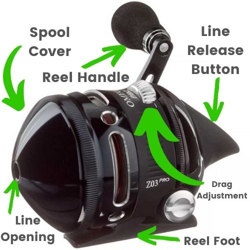 spincast fishing reel parts